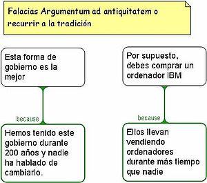Argumentum ad baculum yahoo dating 2