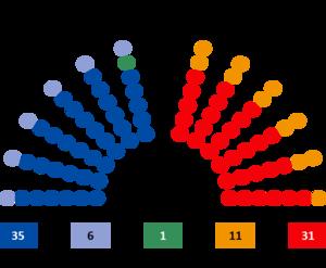 elecciones alcaldes ganados partido politico