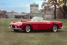 List Of Ferrari Road Cars Wikipedia
