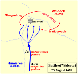 Description de l'image Battle of Walcourt 1689.png.