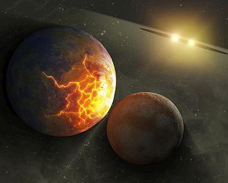 كتاب تاريخ الفلك/كواكب فيما وراء الشمس - ويكي الكتب