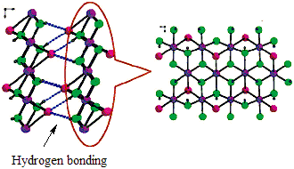 Dicopper chloride trihydroxide - Figure 2.  Cu coordination and bonding in botallackite