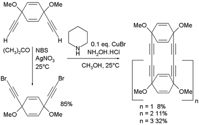 Cadiot-Chodkiewicz coupling application