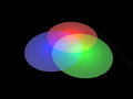 Color-additive-mixing.png
