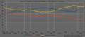 Connecticut Political Party Registration 1958 - 2012.png