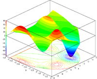 Test functions for optimization - Wikipedia