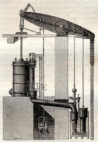 History of the steam engine - Trevithick pumping engine (Cornish system).