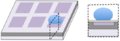 Cross section of Digital Microfluidic device.png