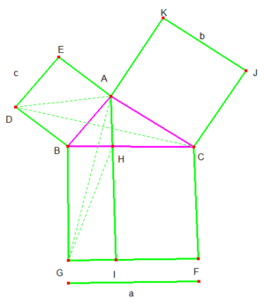 Demonstração do Teorema de Pitágoras por área.png