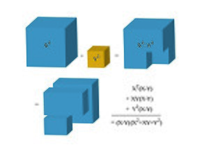 Factorization - A visual representation of the factorization of cubes using volumes. For a sum of cubes, simply substitute z=-y.