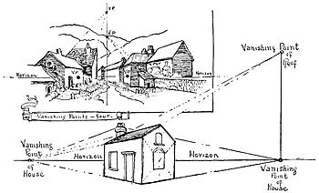 Chapter_11 on Water Harvesting Diagram