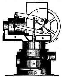 EB1911 Air-Engine - Fig 2. Robinson's form of Striling's Engine.jpg