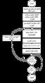EIGRP Algorithm - ar.png