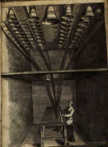 Drawing of a man playing a carillon.