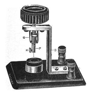 Electrolytic detector - Electrolytic detector