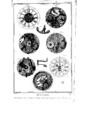 Encyclopedie volume 3-372.png
