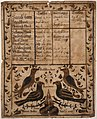 Fraktur of the Family of Peter Hunt - NARA - 300092.jpg