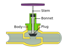 Cim M Full Bore Ball Valve Types T Steel Lever Handle Diagram Chart additionally Process And Instrument Diagram Legend And Details together with  also Process And Instrument Diagram Legend And Details in addition Fcs. on globe valve diagram