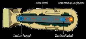 A gun-type nuclear bomb.