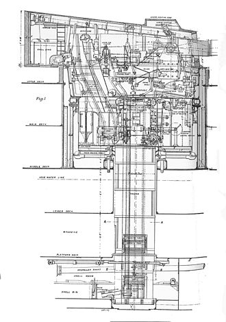 EOC 12-inch 45-calibre naval gun - Image: Gunhouse and barbette, side section (Warships To day, 1936)
