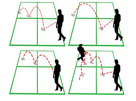 d9bbd575 The most common ways of going out in handball are (anti-clockwise starting  top-right): Out, Doubles, Full. The fourth image is what normal play looks  like.