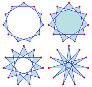 Hendecagrammic prism