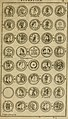 Historia Byzantina duplici commentario illustrata - prior, Familias ac stemmata imperatorum constantinopolianorum, cum eorundem augustorum nomismatibus, and aliquot iconibus - praeterea familias (14767717695).jpg