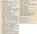 Homblières Annuaire 1954.jpg