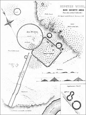 Hopeton Earthworks - 19th-century plan of the Works from Ancient Monuments of the Mississippi Valley