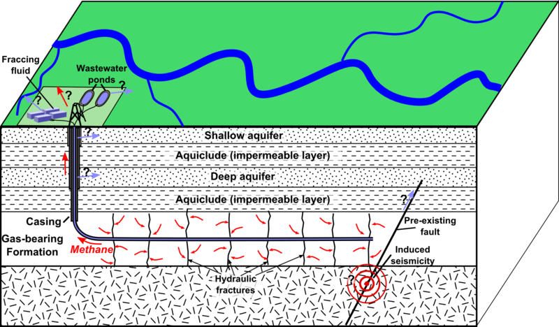 File:HydroFrac.png