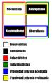 Ideologías políticas.PNG