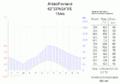 Klimadiagramm-Aehtaeri-Finnland-metrisch-deutsch.png