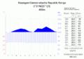 Klimadiagramm-Kisangani-Demokratische Republik Kongo-metrisch-deutsch.png