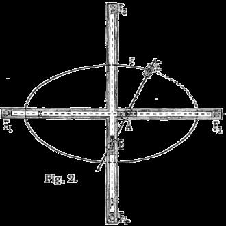 Ellipse - Image: L Ellipsenzirkel