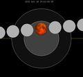 Lunar eclipse chart close-2032Oct18.png