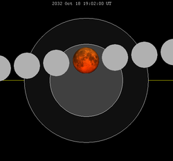 Lunar eclipse chart close-2032Oct18.png