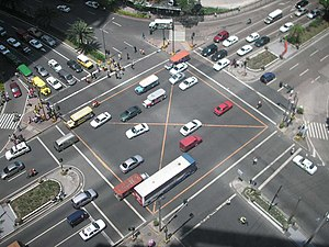 Traffic engineering (transportation) - Complex intersections with multiple vehicle lanes, bike lanes, and crosswalks are common examples of traffic engineering projects