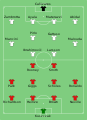 Man Utd vs Europe XI 2007-03-13.svg