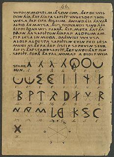 Oera Linda Book Possibly hoax manuscript