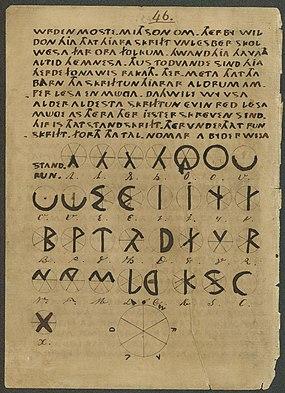 Manuscript Thet Oera Linda Bok, pagina 48.jpg
