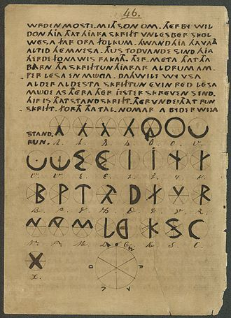 Old Frisian - Page 48 of the manuscript of the Oera Linda Book. Purports to show how alphabet letters (and runes?) were derived from a basic six-spoked wheel shape...