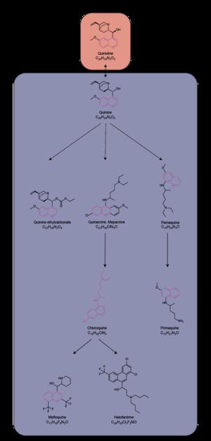 hydroxychloroquine vs chloroquine phosphate farmaci