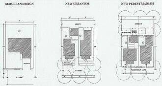 New pedestrianism - Suburban design compared to New Urbanism and New Pedestrianism.