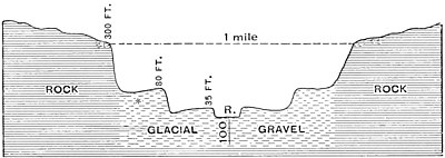PSM V48 D173 Section of the trough of the ohio at brilliant.jpg