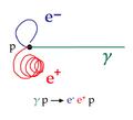 Paarbildung gamma p Desy Blasenkammer Rekonstruiert right.png