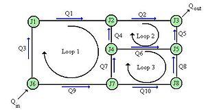 Pipe network analysis - Image: Pipe Net