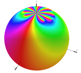 Pole (complex analysis) - A pole of order 9, at infinity, for a polynomial complex function