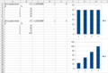 Probabilites 1d4 AnyDice LibreOffice Calc.png