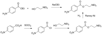 Procaine - Image: Procaine synthesis