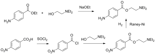 Procaine synthesis.png
